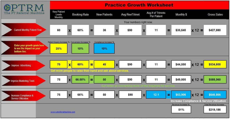 PT Referral Machine Practice Growth Worksheet