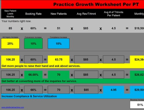 PT Practice Growth Strategy: Increase PT Billing At Least 51% In Almost Any Physical Therapy Practice With This Worksheet