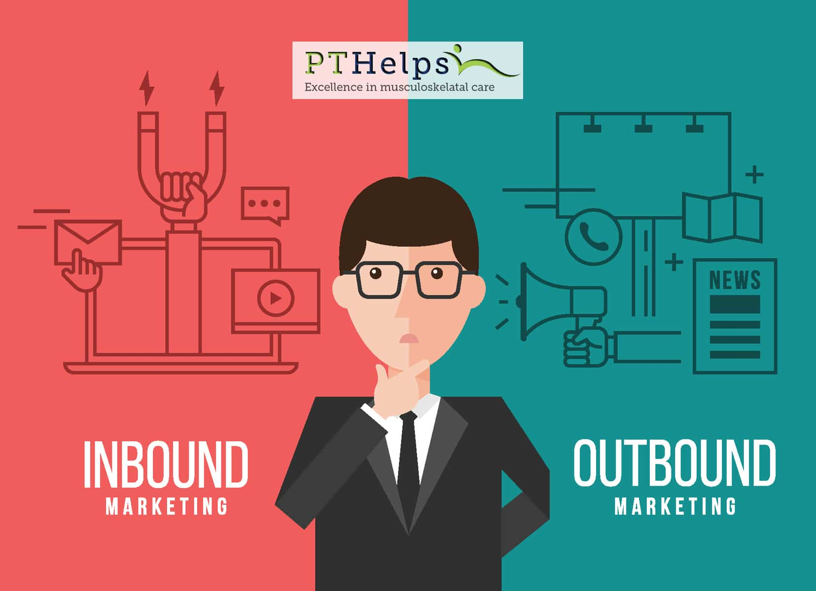 Inbound-Outbound Marketing feature image